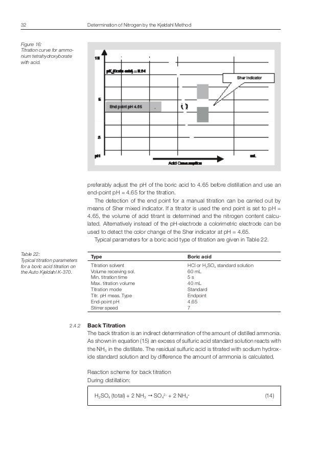 Wiki Nitrogen Manual Guide