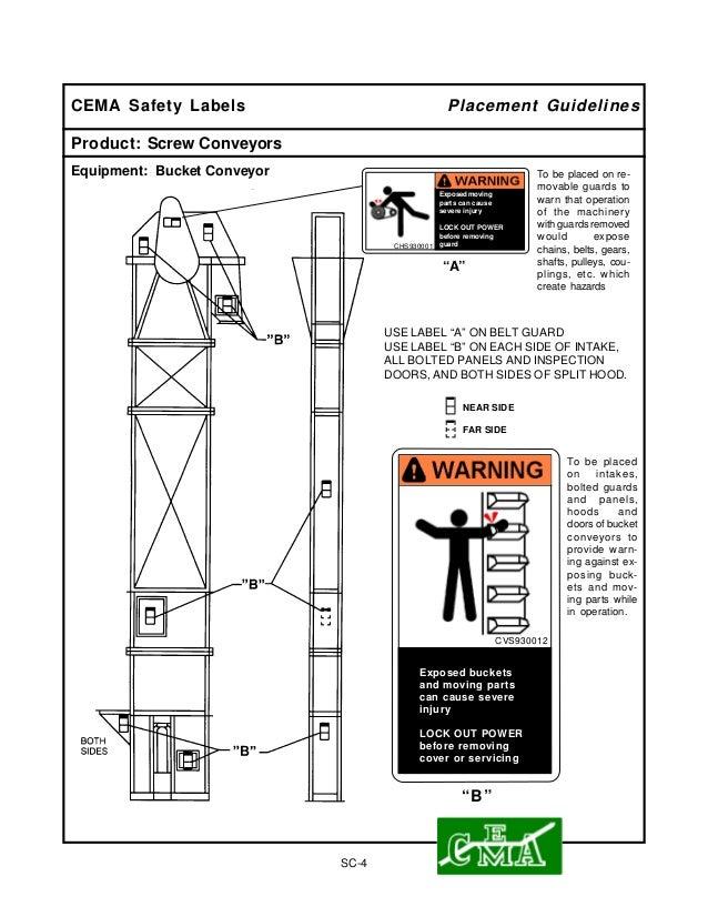 Bucket elevator-safety