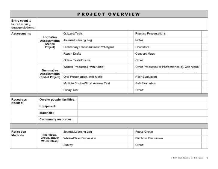 How to get your esl students excited with project based for Project activity plan template