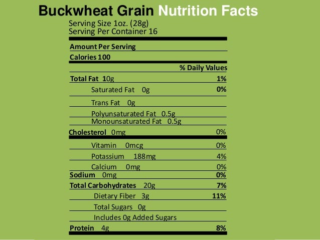 Buckwheat Grain Nutrition Facts