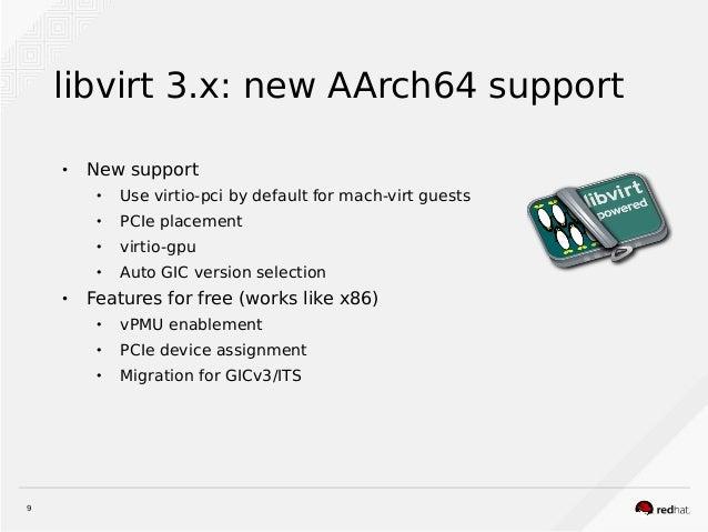 libvirt integration and testing for enterprise KVM/ARM