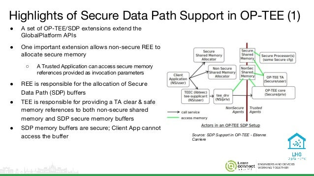 ENGINEERS AND DEVICES WORKING TOGETHER Highlights of Secure Data Path Support in OP-TEE (1) ● A set of OP-TEE/SDP extensio...