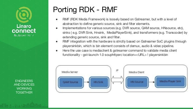 ENGINEERS AND DEVICES WORKING TOGETHER Porting RDK - RMF ● RMF (RDK Media Framework) is loosely based on Gstreamer, but wi...