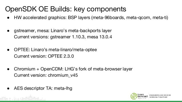 ENGINEERS AND DEVICES WORKING TOGETHER OpenSDK OE Builds: key components ● HW accelerated graphics: BSP layers (meta-96boa...