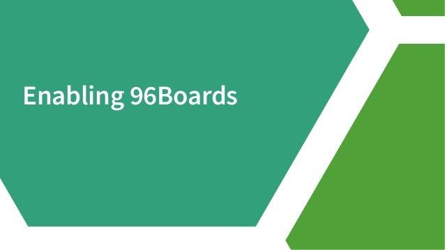 Enabling 96Boards