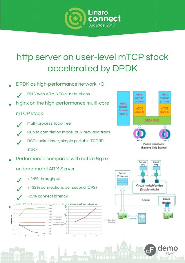 http server on user-level mTCP stack accelerated by DPDK