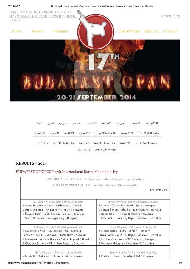 Budapest open safe 97 cu..