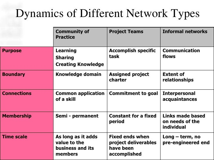 autonomous practice and knowledge This area of work, through efforts to deepen awareness of what works in practice, to explore new and  tools for knowledge and learning 3.
