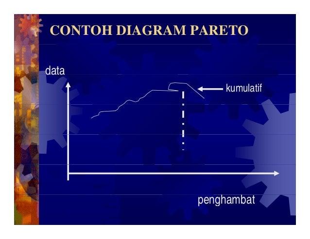 Budaya kerja ku contoh diagram pareto data kumulatif data h b tpenghambat ccuart Image collections