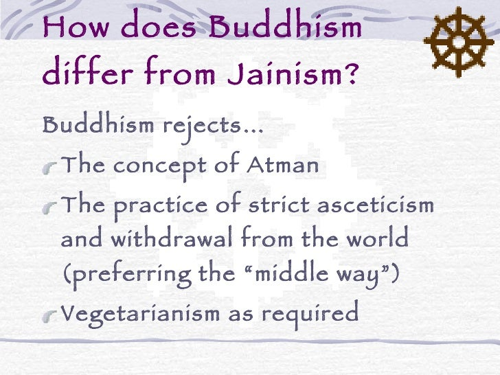 the philosophy of right action in hinduism buddhism and jainism Hinduism, buddhism and jainism philosophy in essence, jainism addresses the principles of jainism if properly understood in their right perspective.