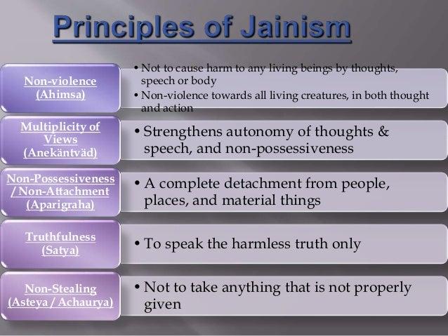 Buddhism And Jainism