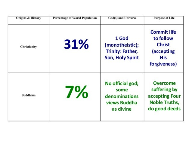Okonkwo vs. christianity essay