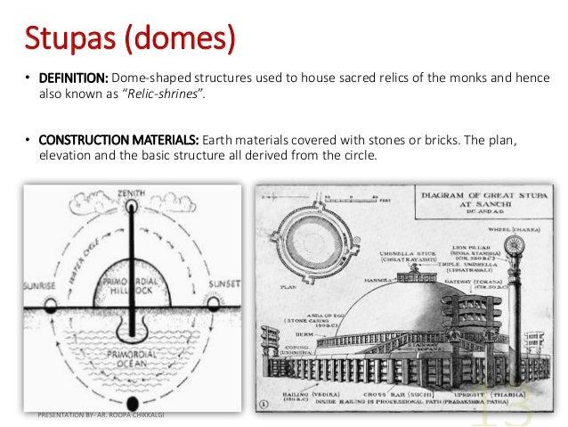 Sanchi Stupa Plan Elevation : Buddhist architecture