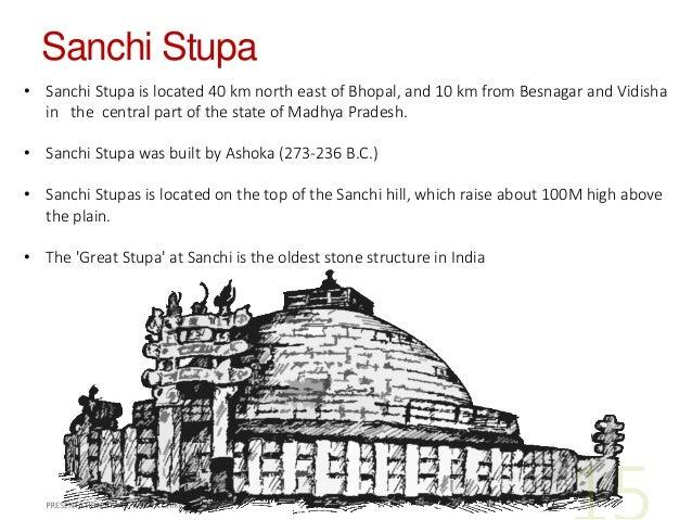 Stupa at sanchi pdf download