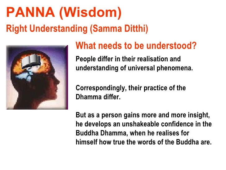 Understand That The Right To: Buddhism For You Lesson 07-noble Eightfold Path