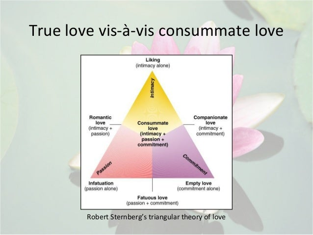 buddhism and romantic love