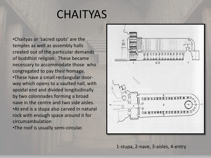 CHAITYAS•Chaityas or 'sacred spots' are thetemples as well as assembly hallscreated out of the particular demandsof buddhi...