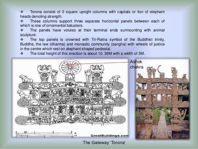 Sanchi Stupa Plan Elevation : Buddhist architecture stupa