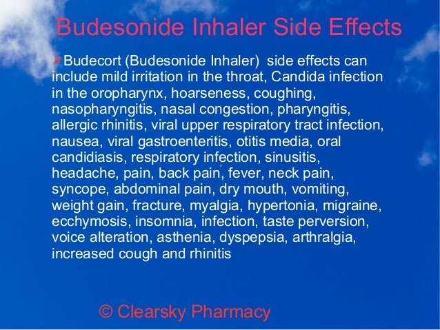 Budesonide Side Effects Nhs