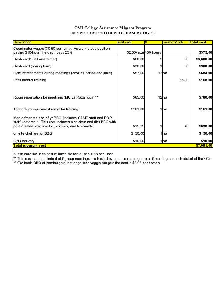 OSU College Assistance Migrant Program                                   2005 PEER MENTOR PROGRAM BUDGETDescription       ...