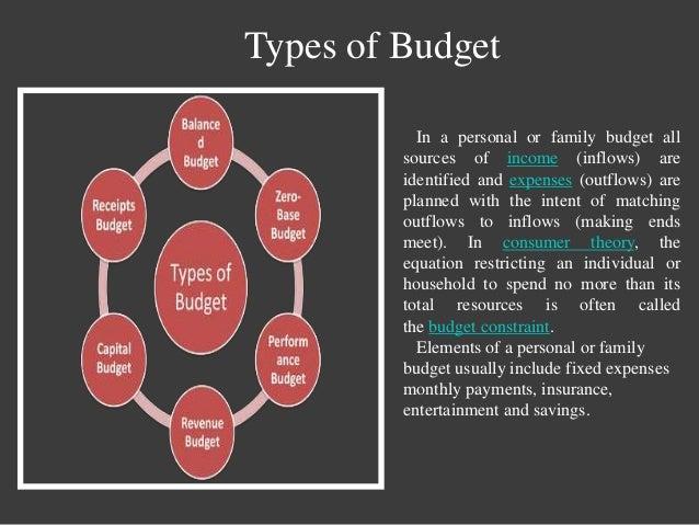 budget ppt by kvs