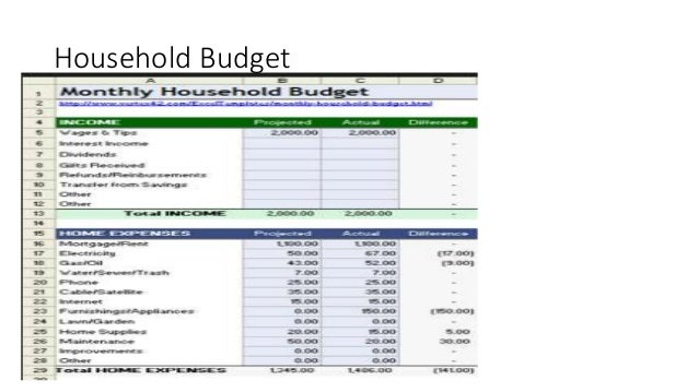 budgets household