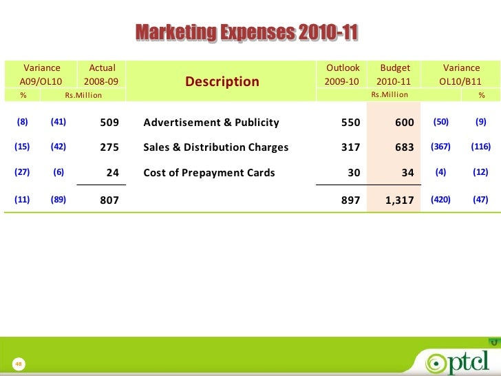 ptcl service marketing research Ptcl departments - download as word doc (doc / docx minhaj manager marketing research mrmanager marketing mr and at what time there is maximum usage this department checks the trend and traffic in ptcl own services in market and also check what is the effect of competitor.