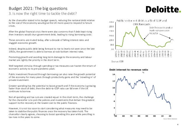 4 3. Is now the right time to tackle the debt? Budget 2021: The big questions As the chancellor stated in his budget speec...