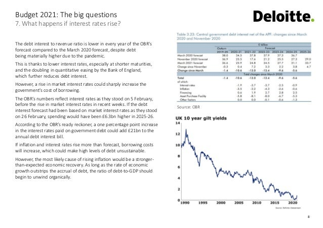8 7. What happens if interest rates rise? Budget 2021: The big questions The debt interest to revenue ratio is lower in ev...