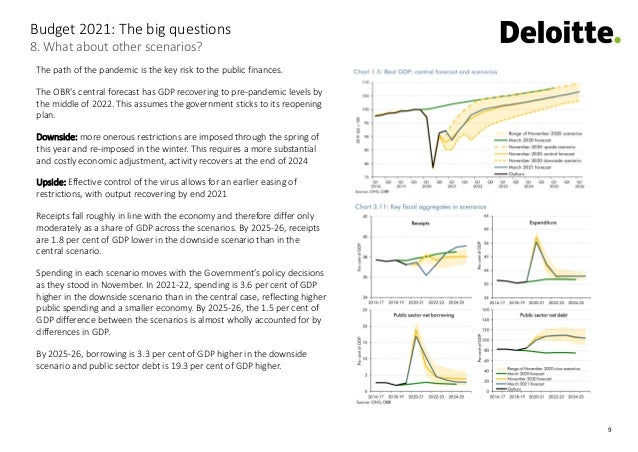 9 8. What about other scenarios? Budget 2021: The big questions The path of the pandemic is the key risk to the public fin...