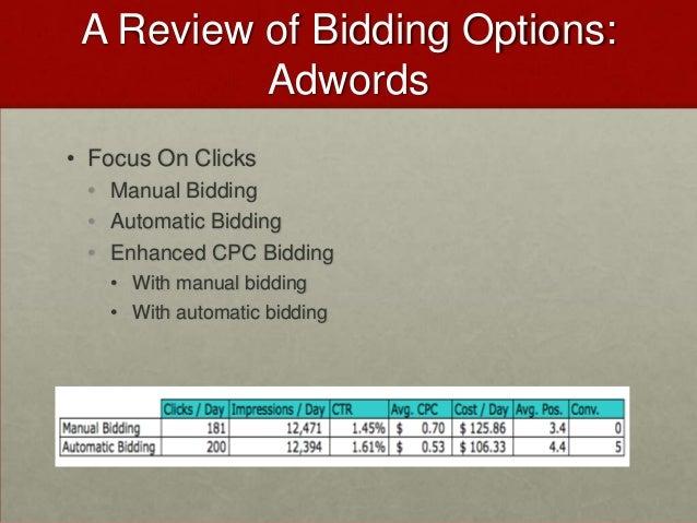6d1da00638 Budget and bidding for roas