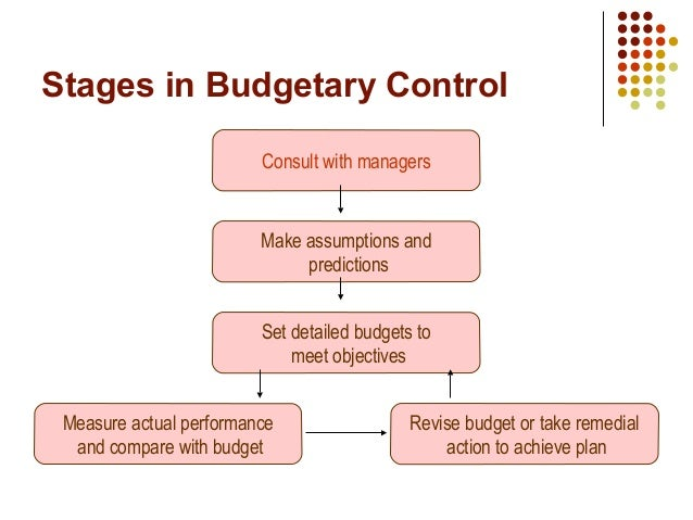 essays benefits of budgetary control Actg chapter 8 study play budgetary control involves using budgets to increase the likelihood that all parts of the organization work together discuss some of the major benefits to be gained from budgeting some of the benefits of budgeting.