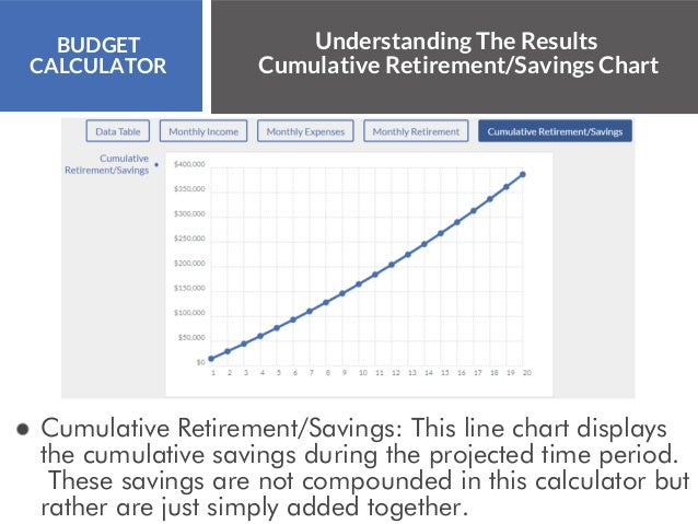 monthly budget calculator online budget calculator