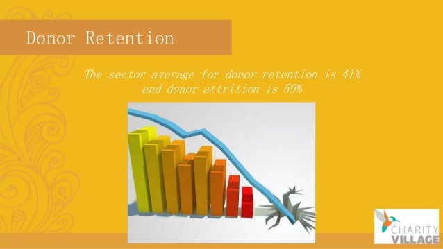 Donor Retention The sector average for donor retention is 41% and donor attrition is 59%