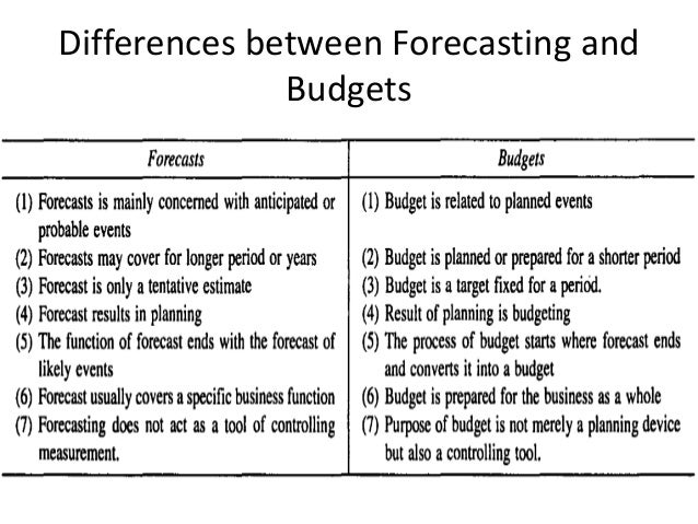 Accounting Forecasting