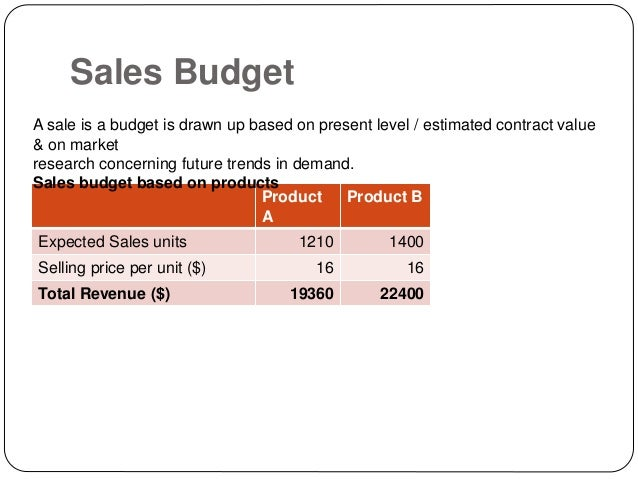 sales budget example Budgeting, a worked example