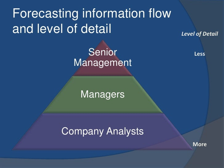 Forecasting information flow and level of detail<br />