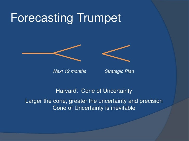 Forecasting Trumpet<br />                           Next 12 months              Strategic Plan <br />Harvard:  Cone of Unc...