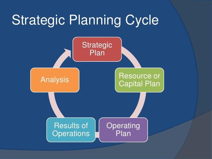 Strategic Planning Cycle<br />