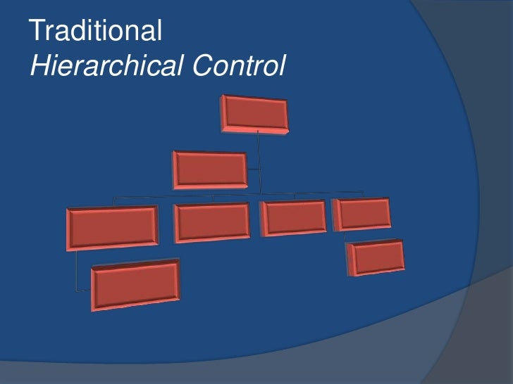 TraditionalHierarchical Control<br />