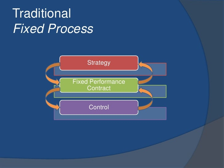 TraditionalFixed Process<br />