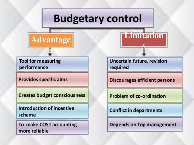 budget control mechanism About 10% of the nih's budget supports projects conducted by nearly 6,000   actual grants, contracts, research conducted at nih, and other mechanisms of  support  office of budget — nih budget management, policy, planning,  analysis,.