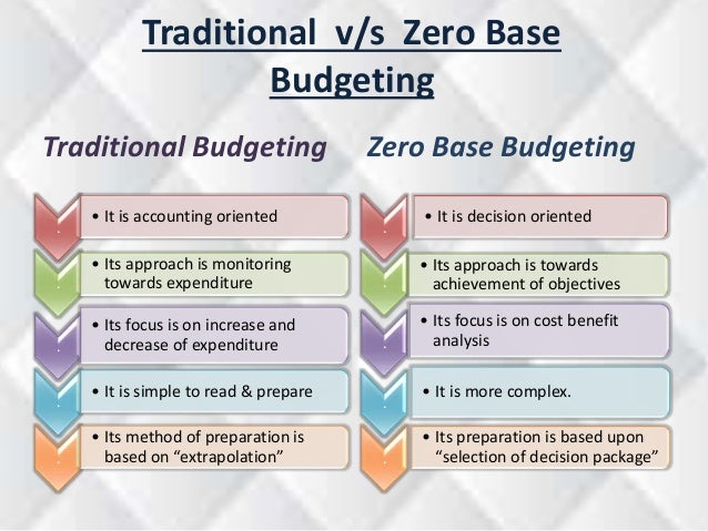 weaknesses of traditional budget Traditional incremental budgeting traditional budgeting uses the incremental approach it begins  advantages and disadvantages of zero-based budgeting.