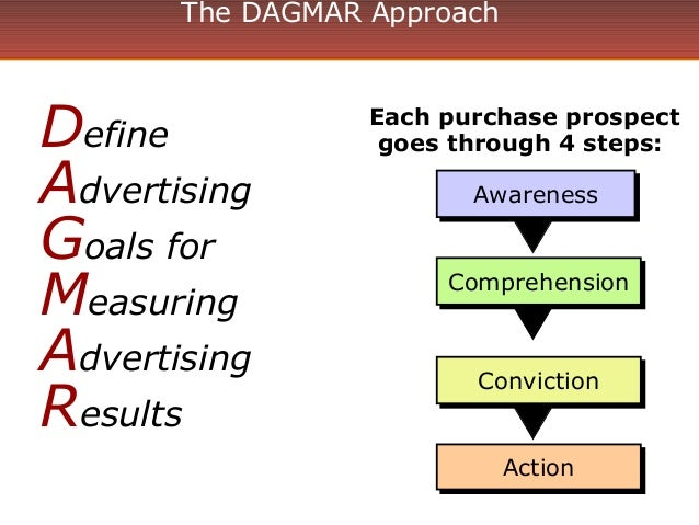 the dagmar defining advertising goals for Download free: the dagmar communication spectrum equations are omitted for technical reasons - download the original pdf dagmar is an acronym for defining advertising goals for measured advertising results.