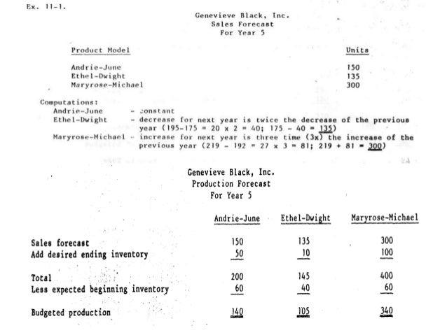 Model Resume Format Pdf College Sparknotes