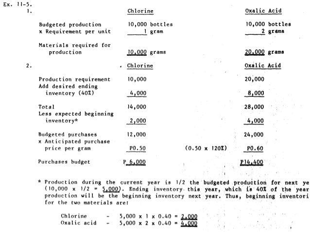 Dissertation assistance service 500