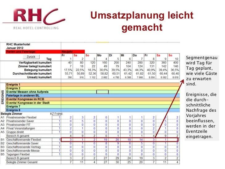 Ziemlich Hotel Budget Vorlage Zeitgenössisch - Dokumentationsvorlage ...