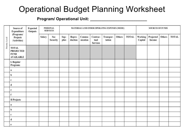 operational budget The operating budget contains summary and detailed information for all management centers of case western reserve university.