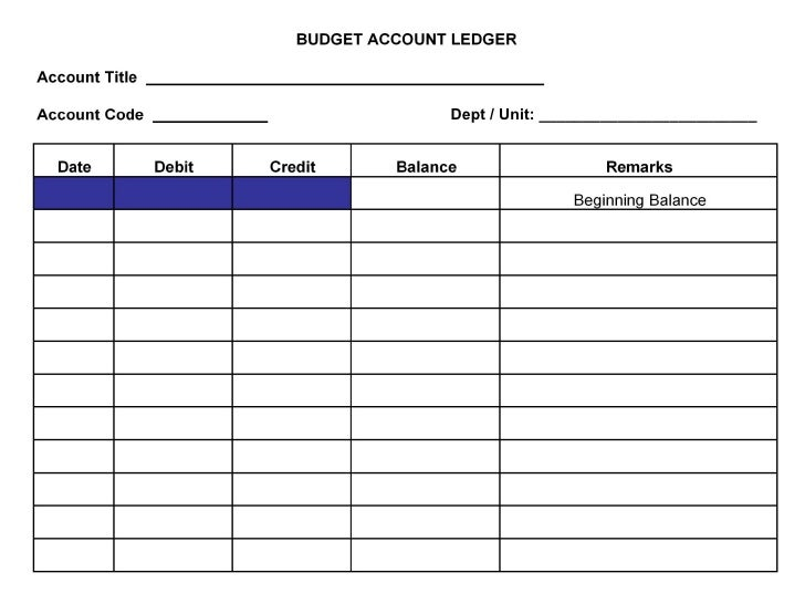 budgeting as a tool for planning and control Budgeting skills serve as a great tool for planning and control since it involves planning all expenditures for a business, and determining in that process whether or not the company has enough resources to do all things that require attention.