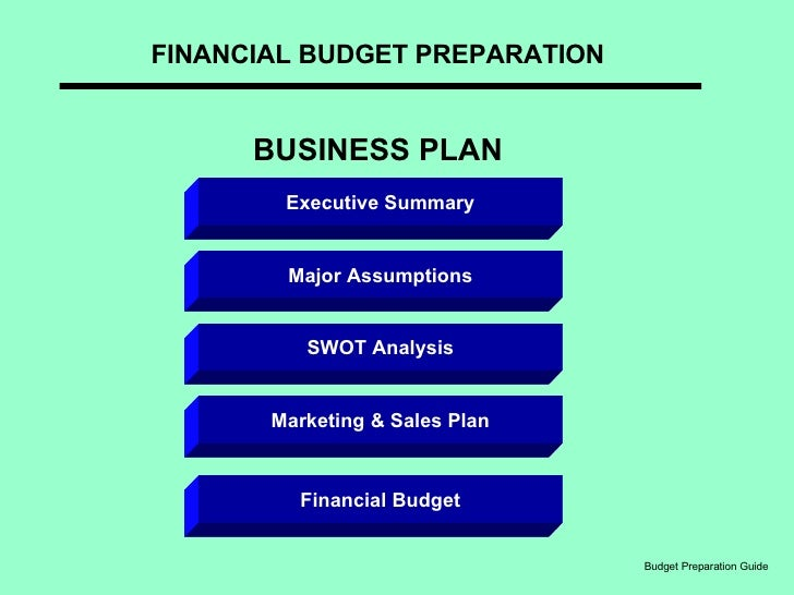 preparation and budget Budgeting, planning and forecasting (bp&f) is a three-step process for determining and detailing an organization's financial goals for both the long- and short-term.
